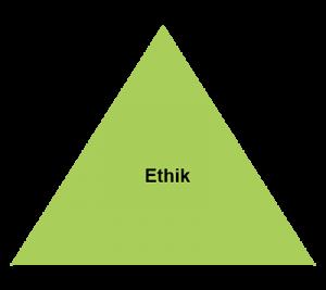 Ethik-S