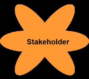 Stakeholder-S